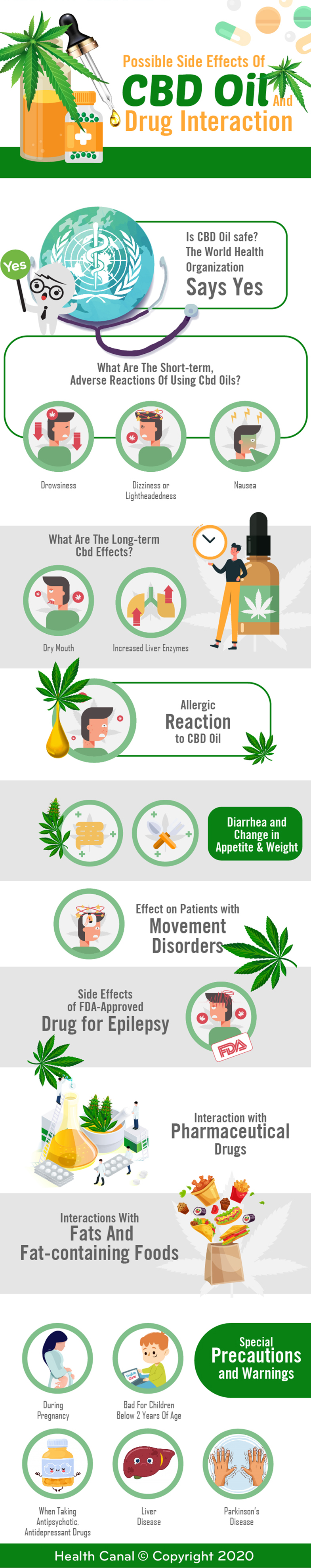 Possible Side Effects of CBD