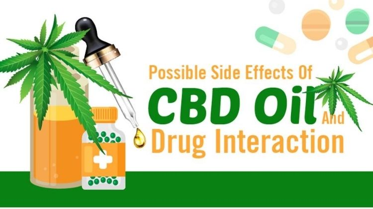 Side Effects Of CBD_feature