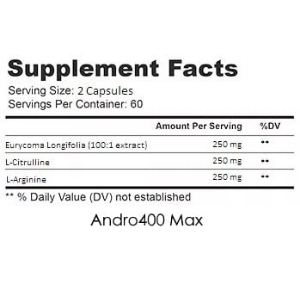 Andro 400 Ingredients Review