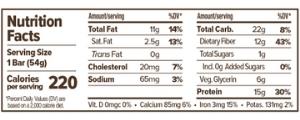 Atlas protein bar Ingredients Review
