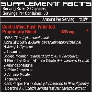 Gorilla Mind Rush Ingredients Review