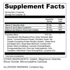 Proven Ingredients Review