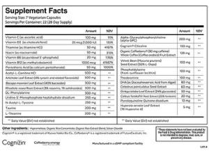 Qualia Mind Ingredients Review
