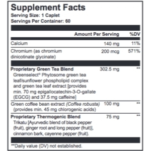 Thermofight X Ingredients Review