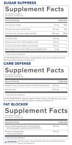 TriTrim Ingredients Review