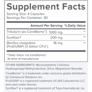 Genf20 Plus Ingredients Review